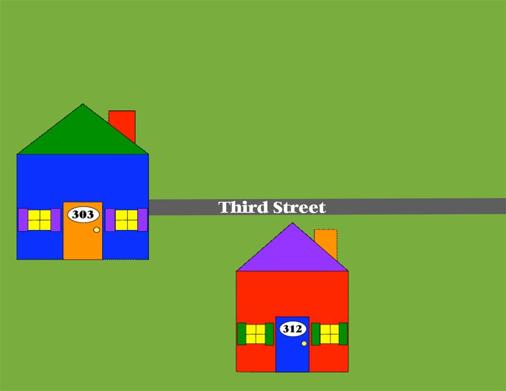 Third Street: www.teachthechildrenwell.com/factfamilies/3rdst.html